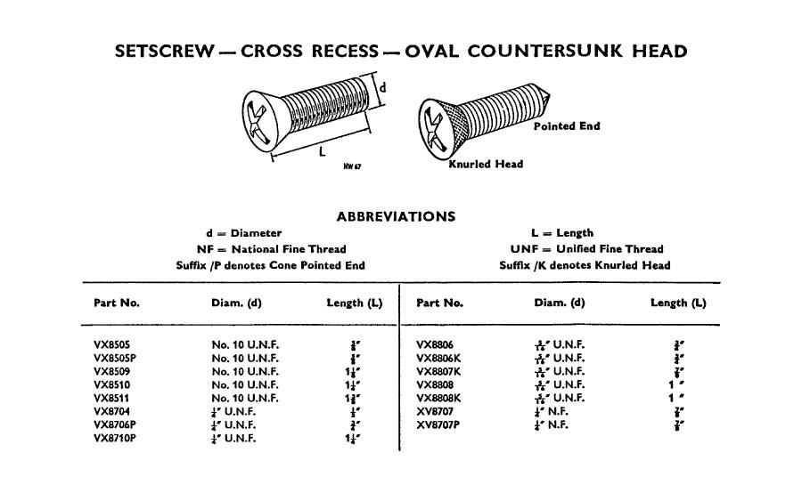 setscrew cross recess oval countersunk canley classics