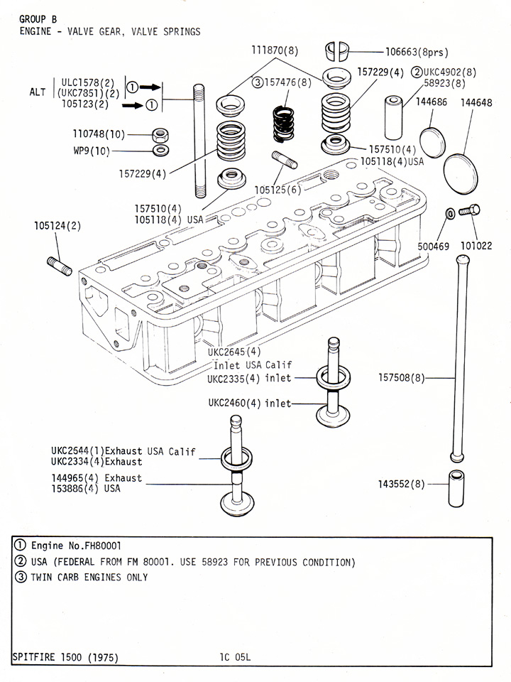 valve gear  valve springs   canley classics