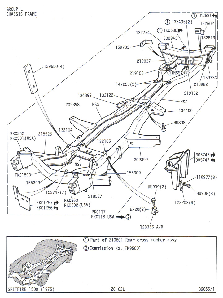 Outstanding Tr Spitfire Wiring Diagram Photo - Schematic Diagram ...
